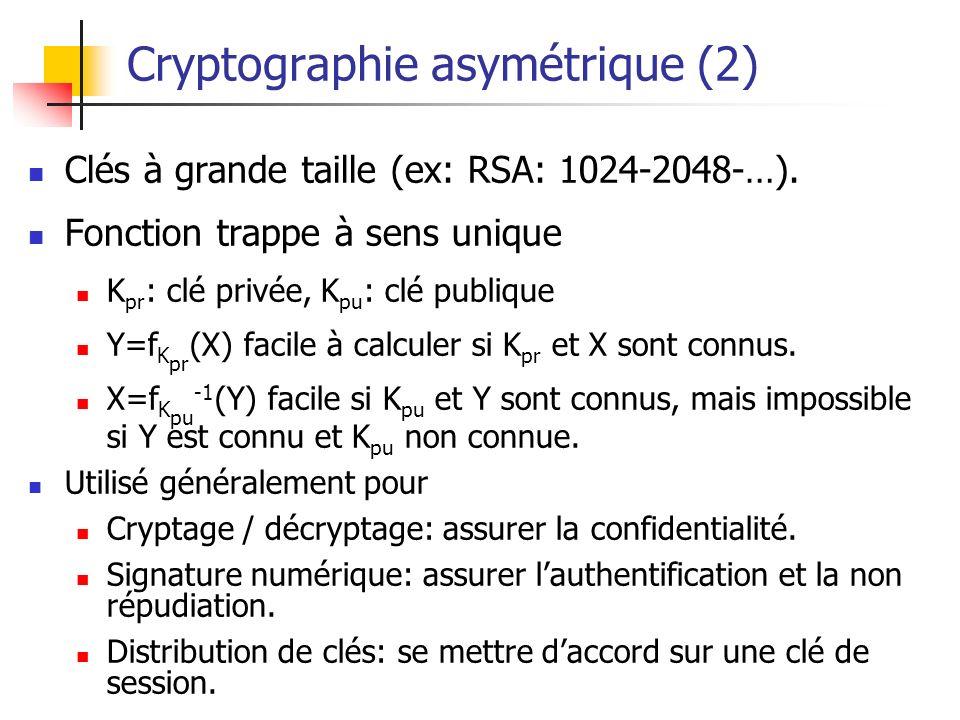 Cryptographie asymétrique (2)