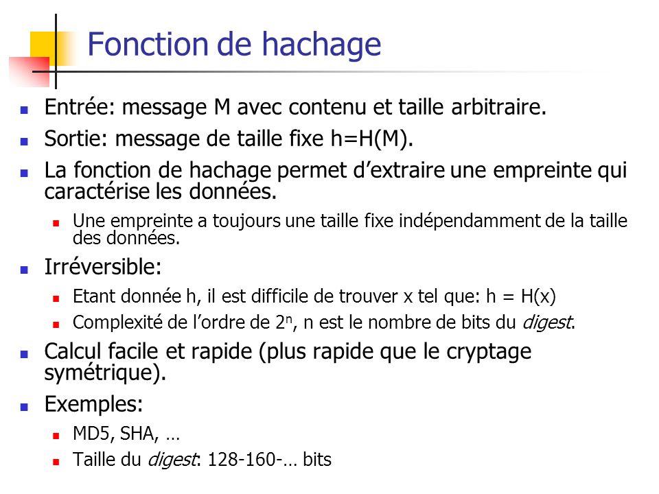 Fonction de hachageEntrée: message M avec contenu et taille arbitraire. Sortie: message de taille fixe h=H(M).