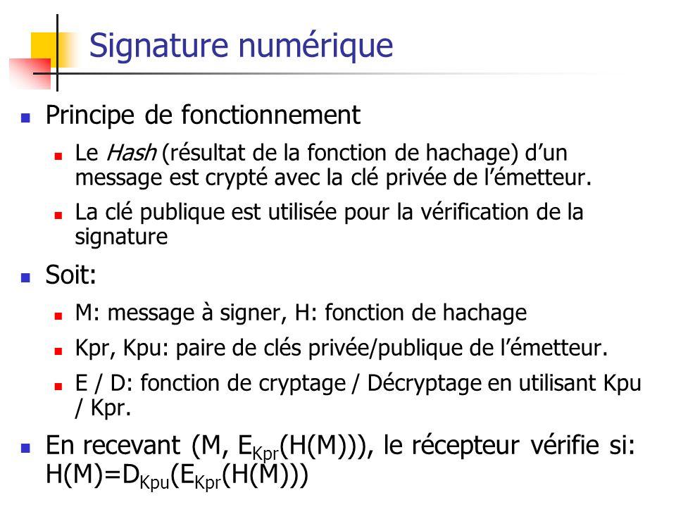 Signature numérique Principe de fonctionnement Soit: