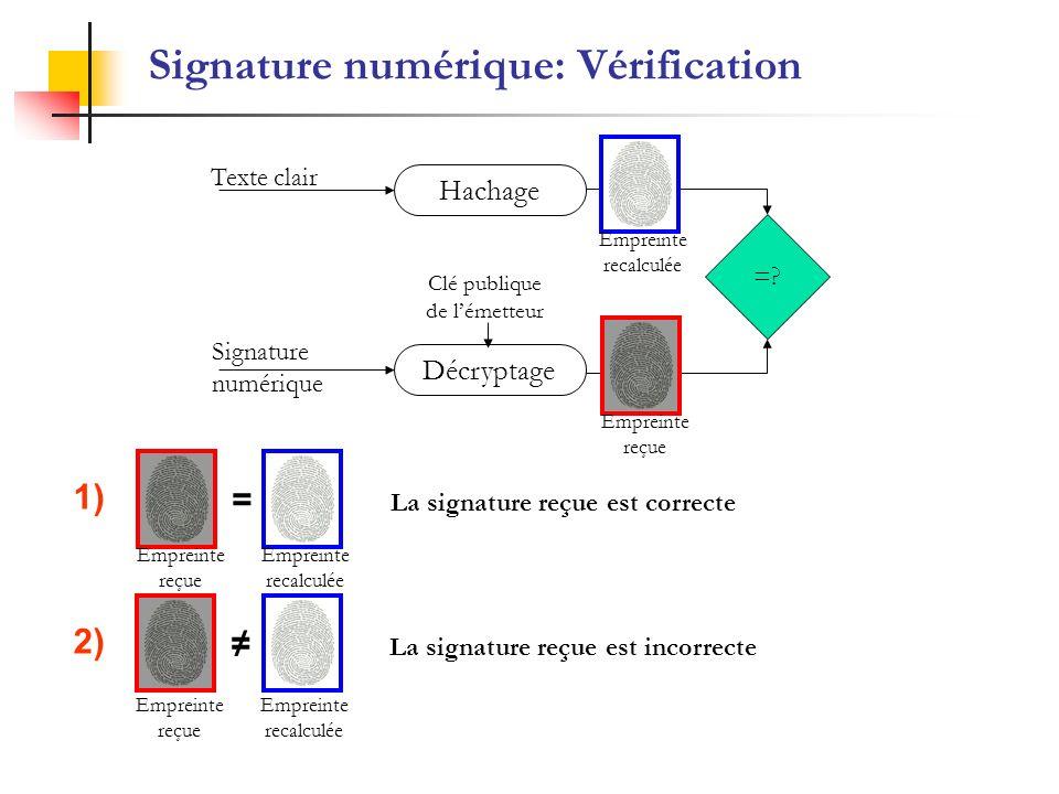 Signature numérique: Vérification