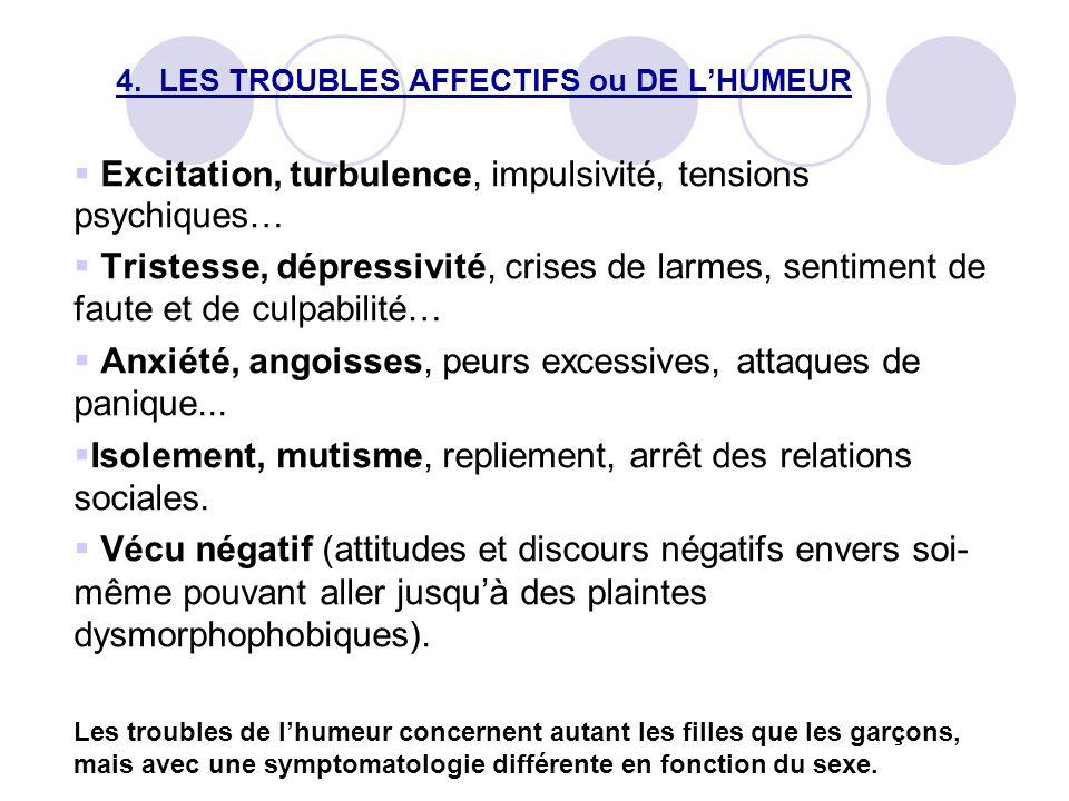 4. LES TROUBLES AFFECTIFS ou DE L'HUMEUR