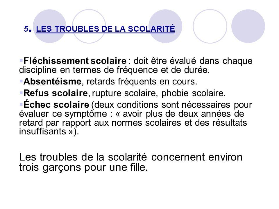 5. LES TROUBLES DE LA SCOLARITÉ