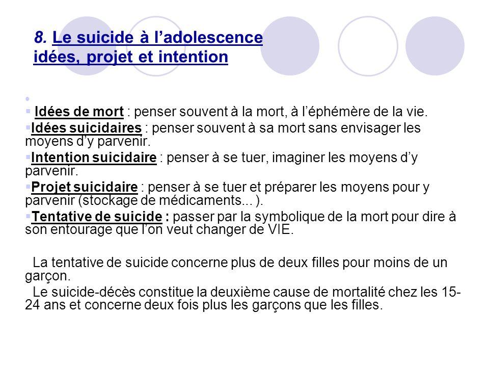 8. Le suicide à l'adolescence idées, projet et intention