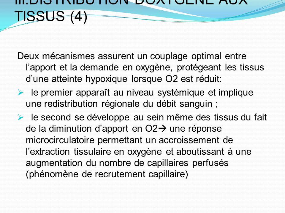 III.DISTRIBUTION DOXYGENE AUX TISSUS (4)