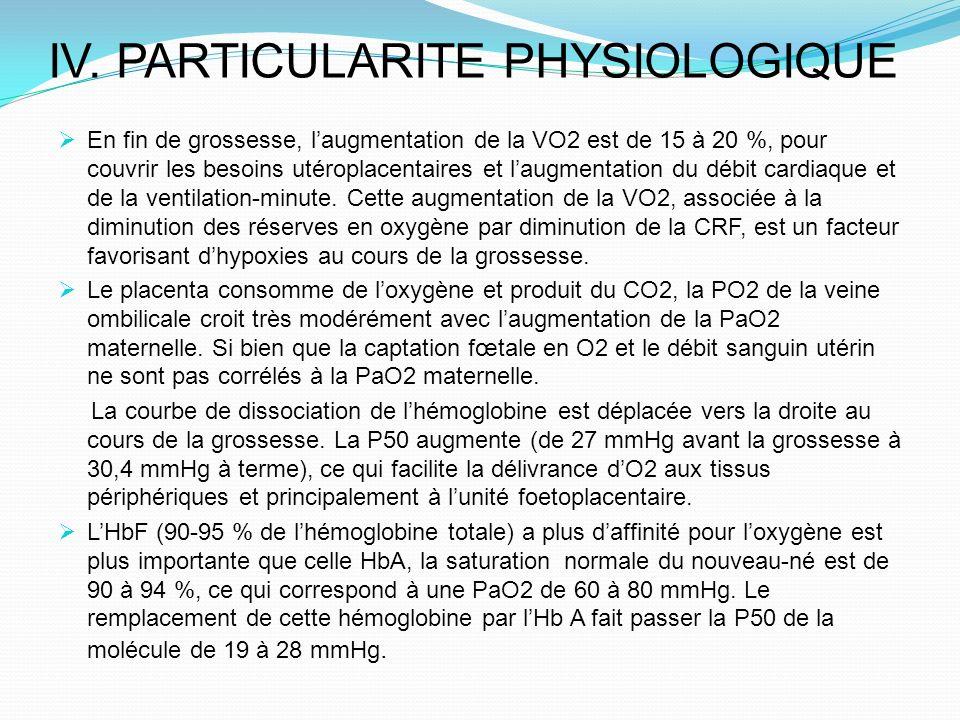 IV. PARTICULARITE PHYSIOLOGIQUE