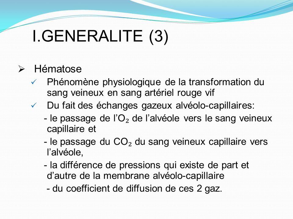 I.GENERALITE (3) Hématose
