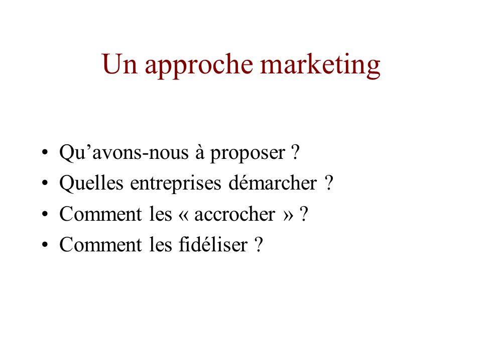 Un approche marketing Qu'avons-nous à proposer