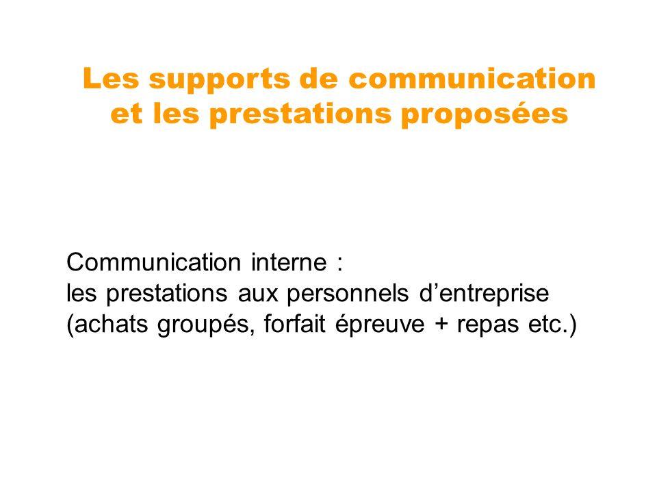 Les supports de communication et les prestations proposées