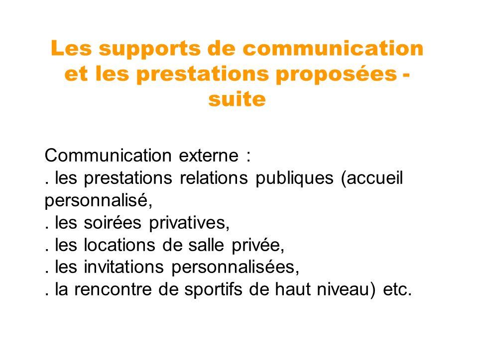 Les supports de communication et les prestations proposées - suite