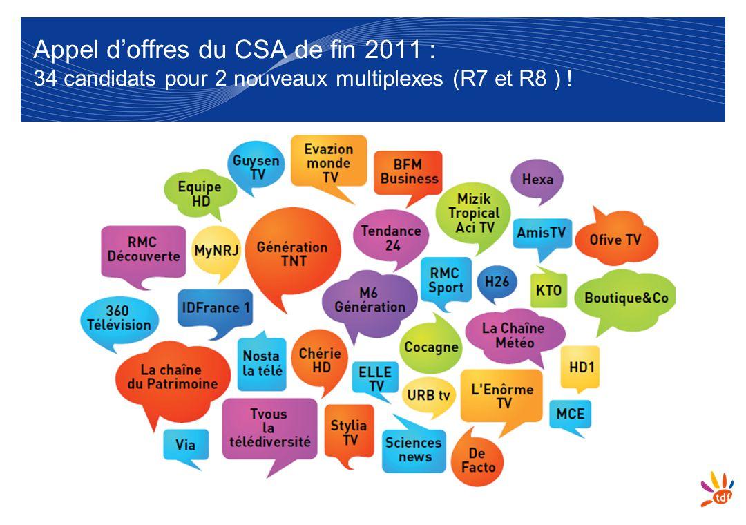 Appel d'offres du CSA de fin 2011 : 34 candidats pour 2 nouveaux multiplexes (R7 et R8 ) !