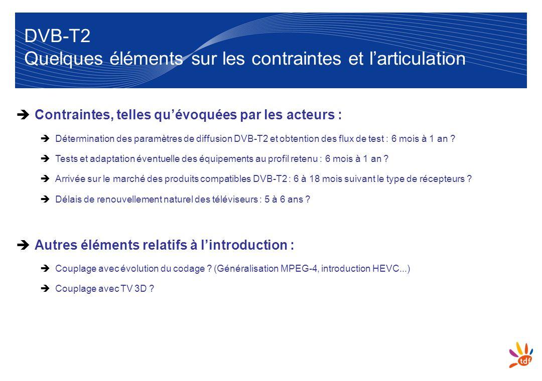 DVB-T2 Quelques éléments sur les contraintes et l'articulation
