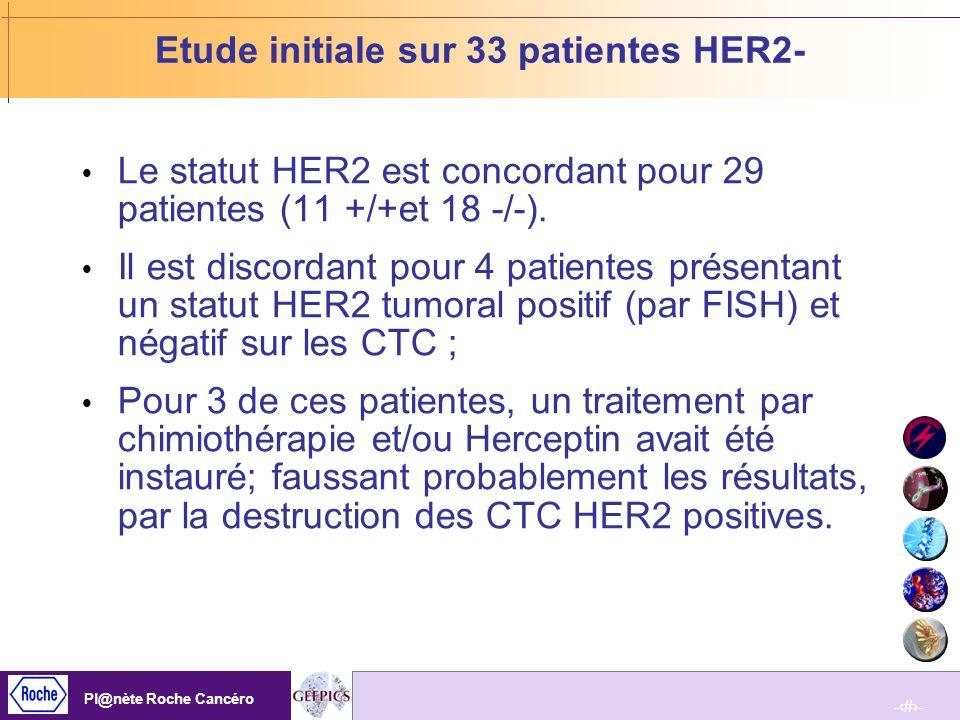 Etude initiale sur 33 patientes HER2-