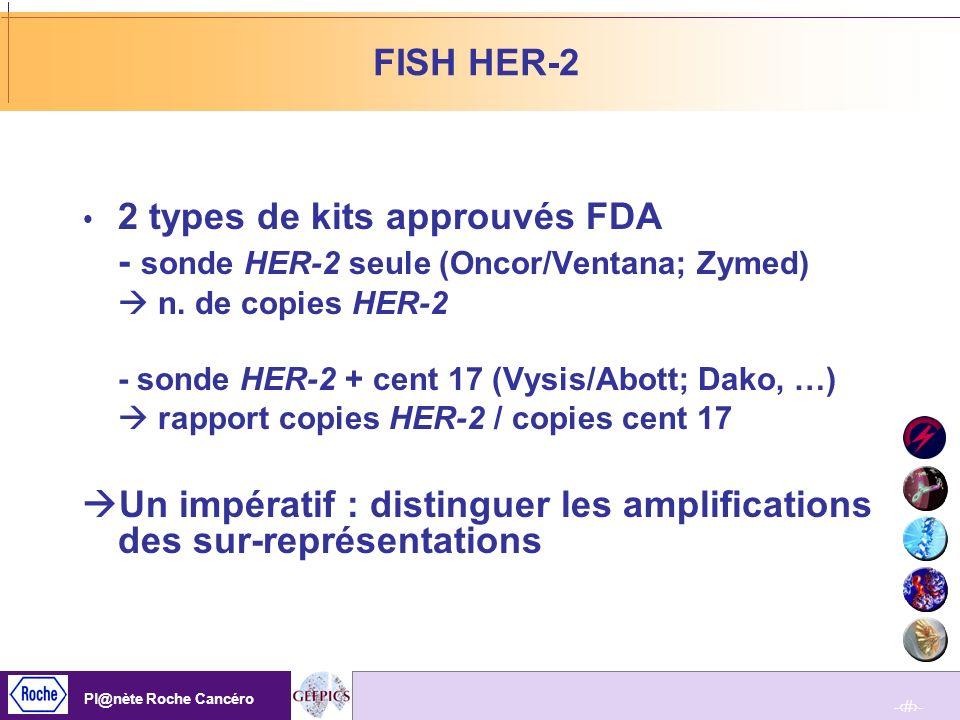 2 types de kits approuvés FDA