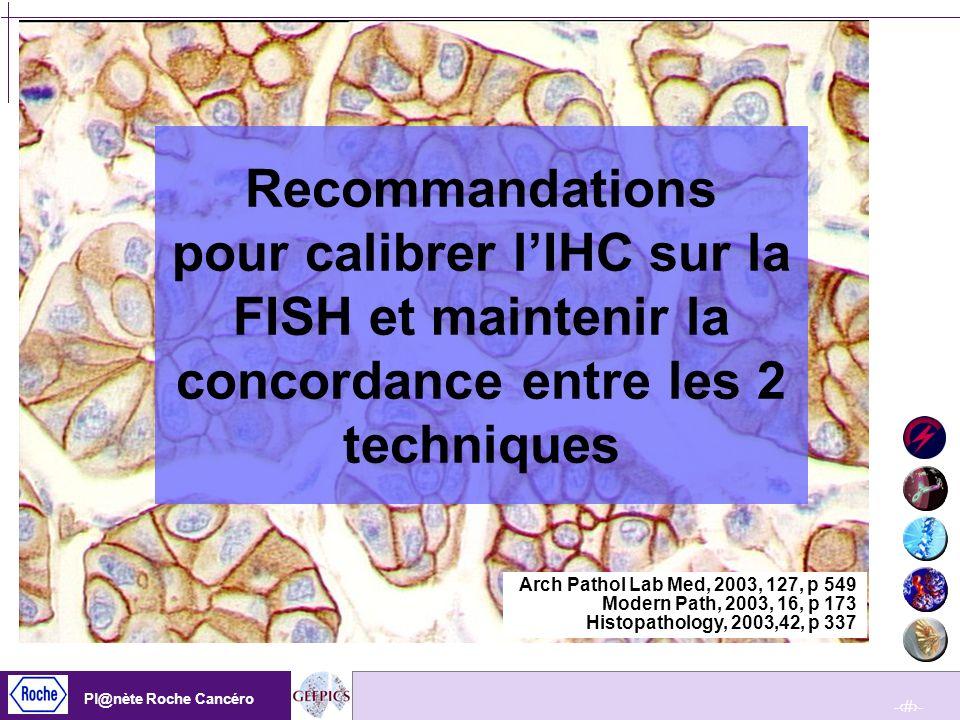 Recommandations pour calibrer l'IHC sur la FISH et maintenir la concordance entre les 2 techniques