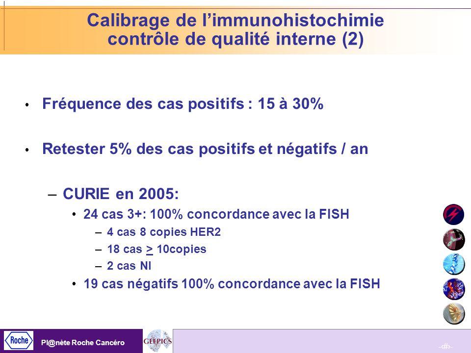 Calibrage de l'immunohistochimie contrôle de qualité interne (2)