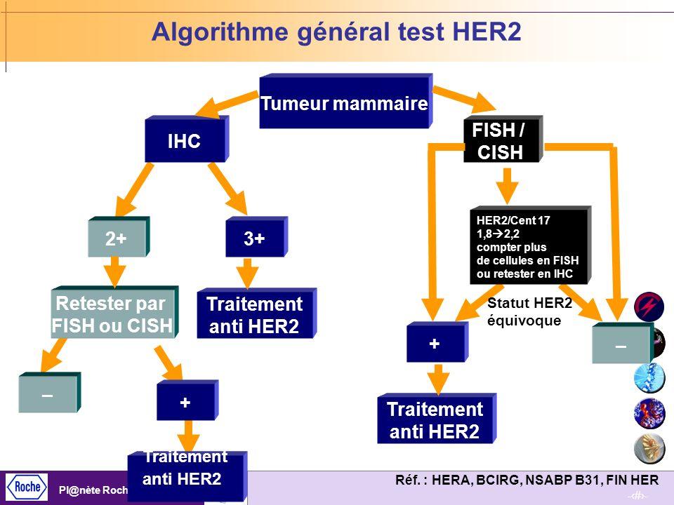 Algorithme général test HER2