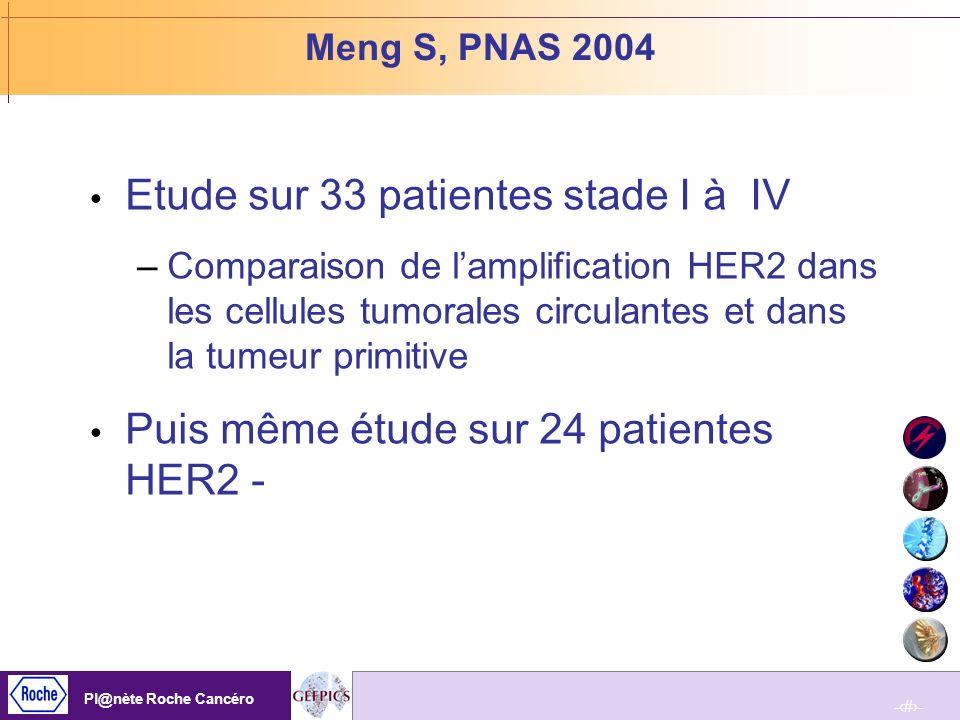 Etude sur 33 patientes stade I à IV