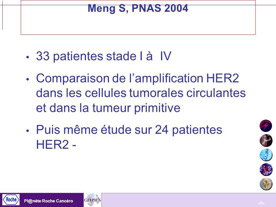 Puis même étude sur 24 patientes HER2 -