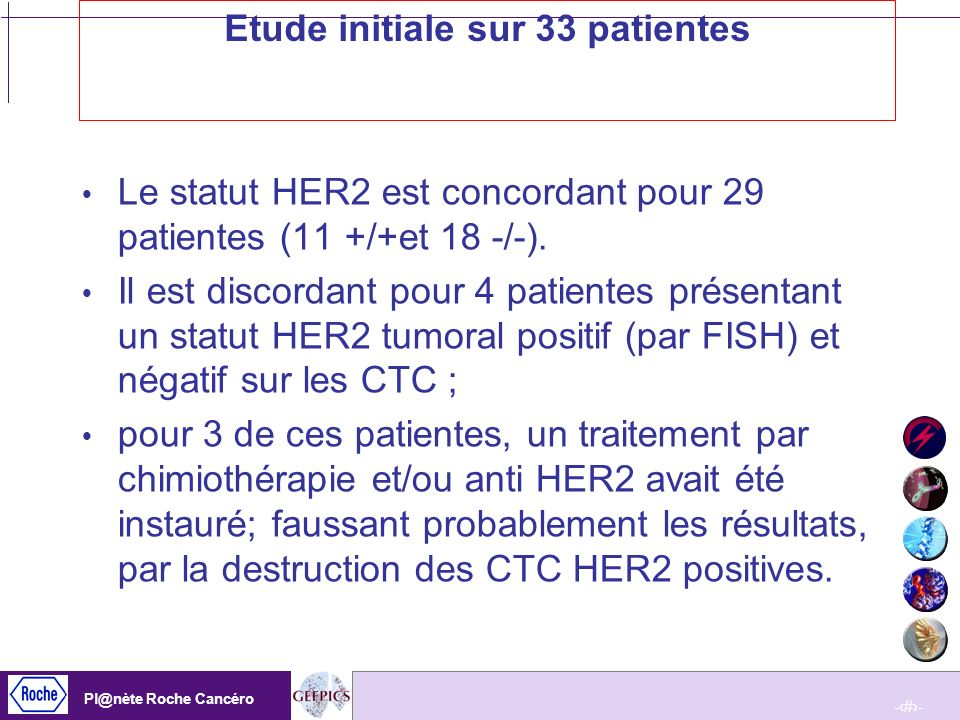 Etude initiale sur 33 patientes