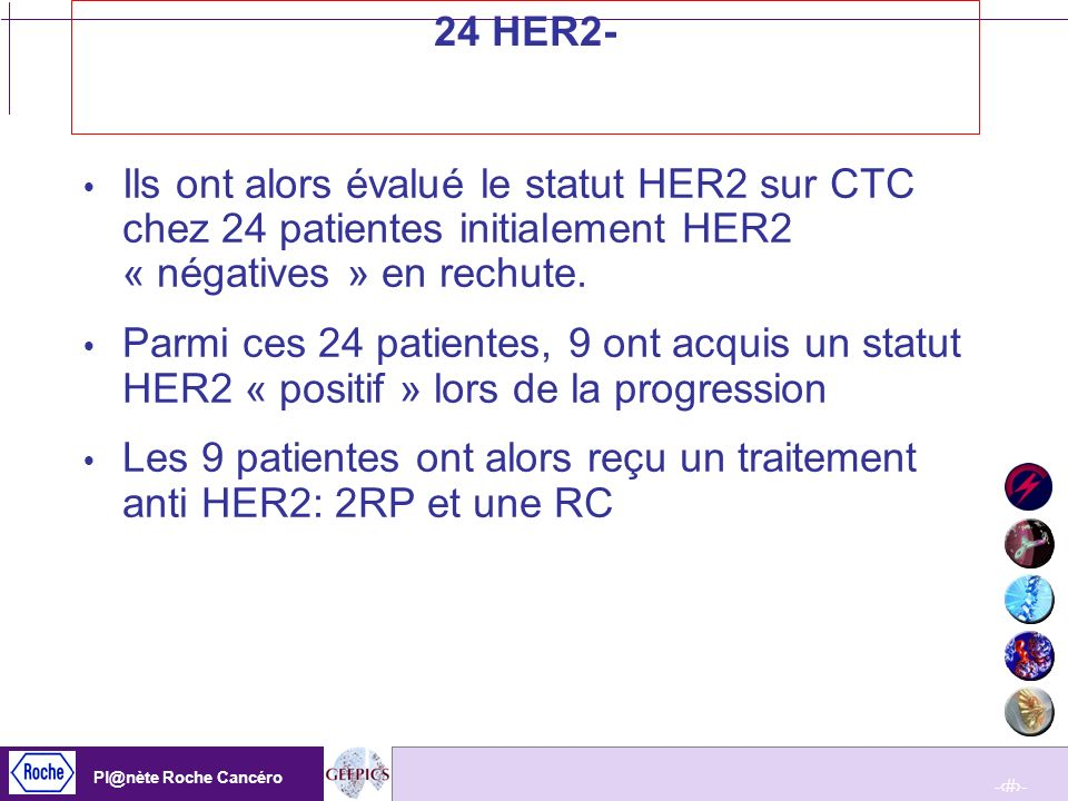 24 HER2-Ils ont alors évalué le statut HER2 sur CTC chez 24 patientes initialement HER2 « négatives » en rechute.