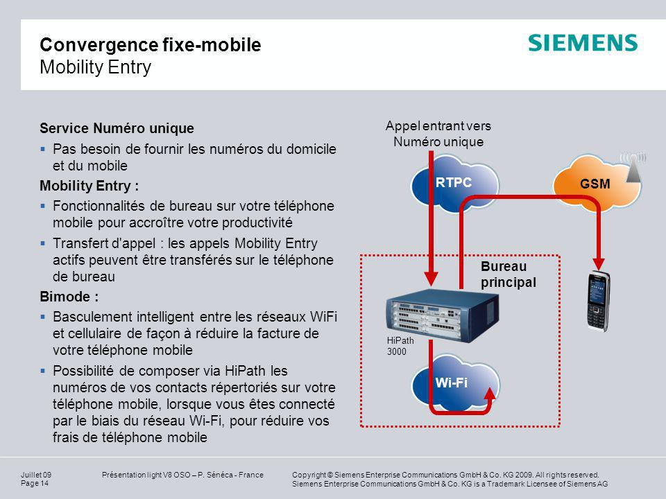 Convergence fixe-mobile Mobility Entry