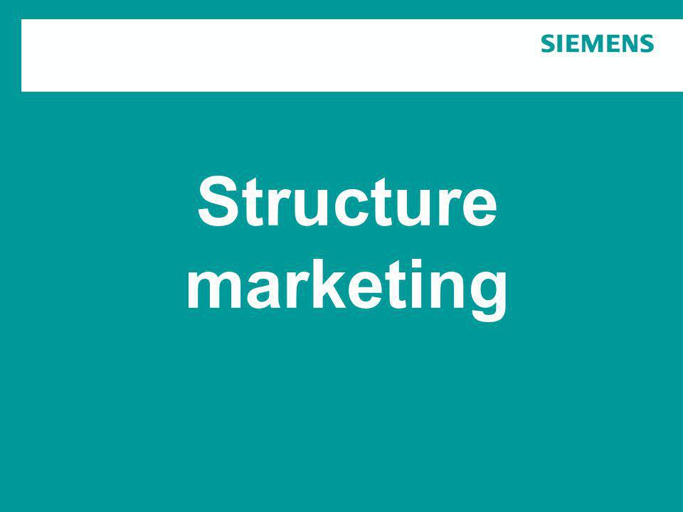 Structure marketing Juillet 09 17