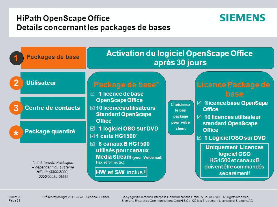 Activation du logiciel OpenScape Office après 30 jours