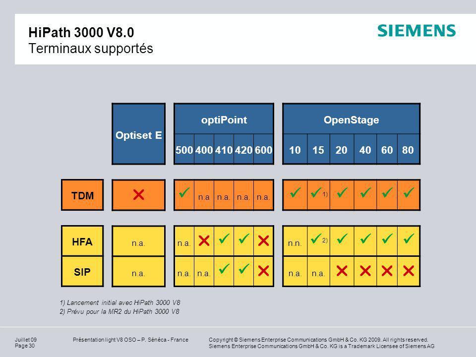 HiPath 3000 V8.0 Terminaux supportés