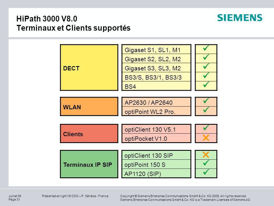 HiPath 3000 V8.0 Terminaux et Clients supportés