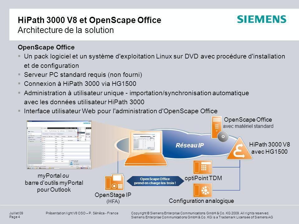 HiPath 3000 V8 et OpenScape Office Architecture de la solution