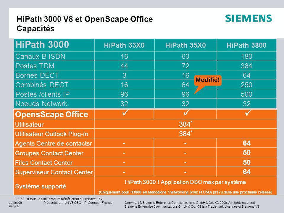 HiPath 3000 V8 et OpenScape Office Capacités