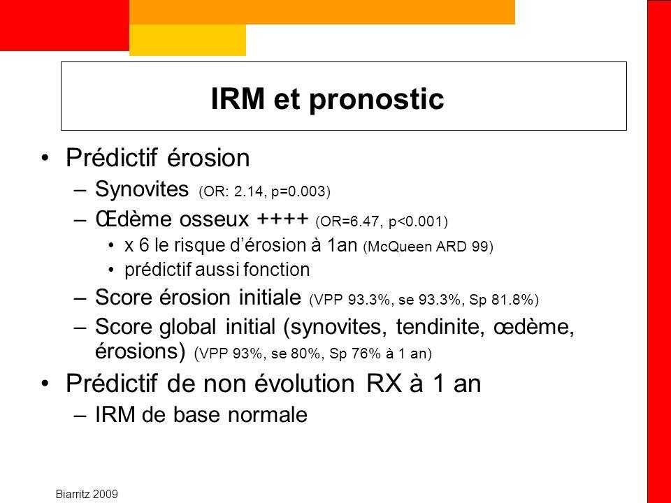 IRM et pronostic Prédictif érosion