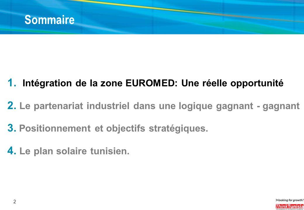 Sommaire 1. Intégration de la zone EUROMED: Une réelle opportunité