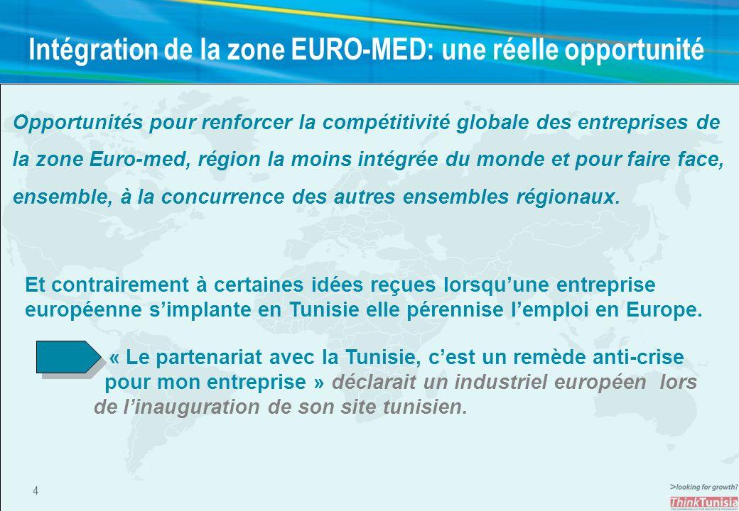 Intégration de la zone EURO-MED: une réelle opportunité