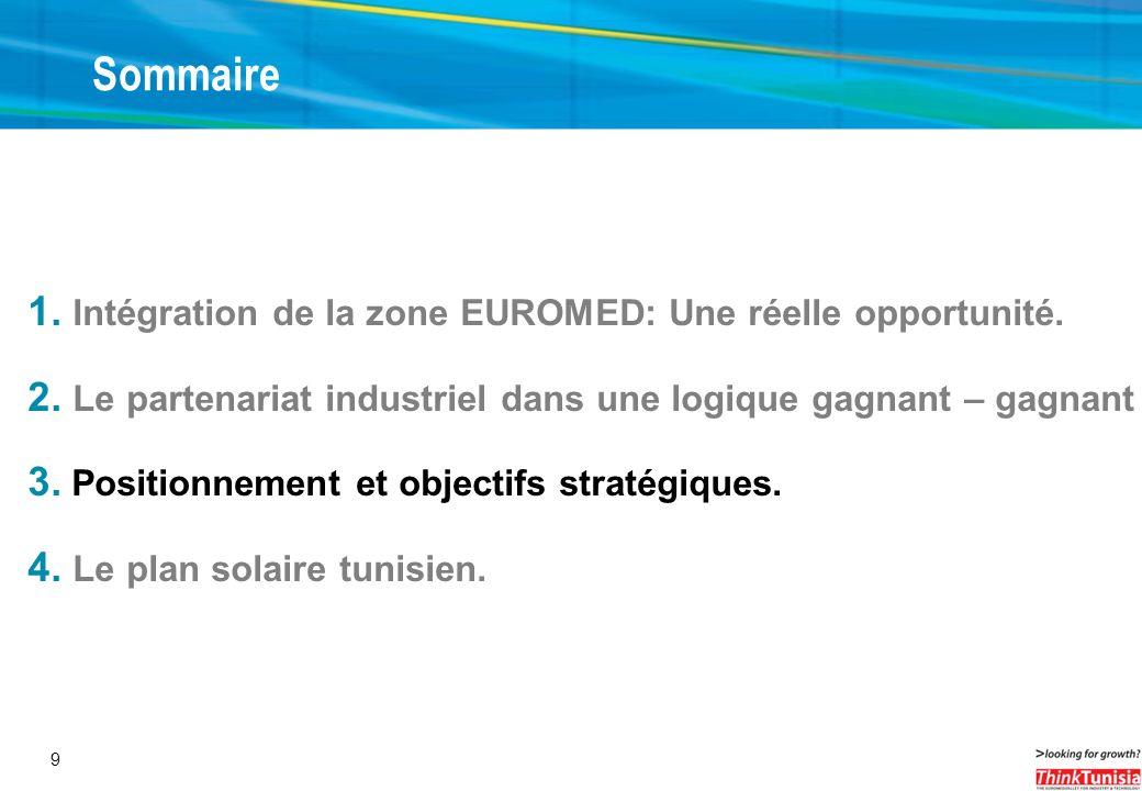 Sommaire 1. Intégration de la zone EUROMED: Une réelle opportunité.