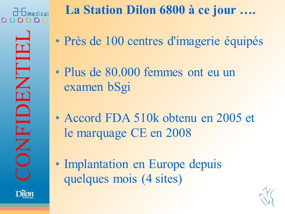 La Station Dilon 6800 à ce jour ….