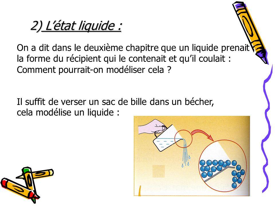 L'état liquide :On a dit dans le deuxième chapitre que un liquide prenait la forme du récipient qui le contenait et qu'il coulait :