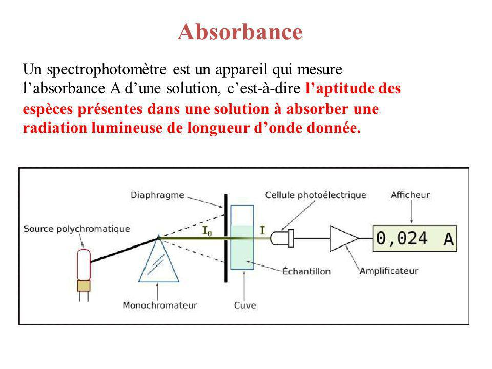 Absorbance Un spectrophotomètre est un appareil qui mesure