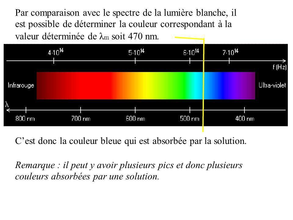 Par comparaison avec le spectre de la lumière blanche, il