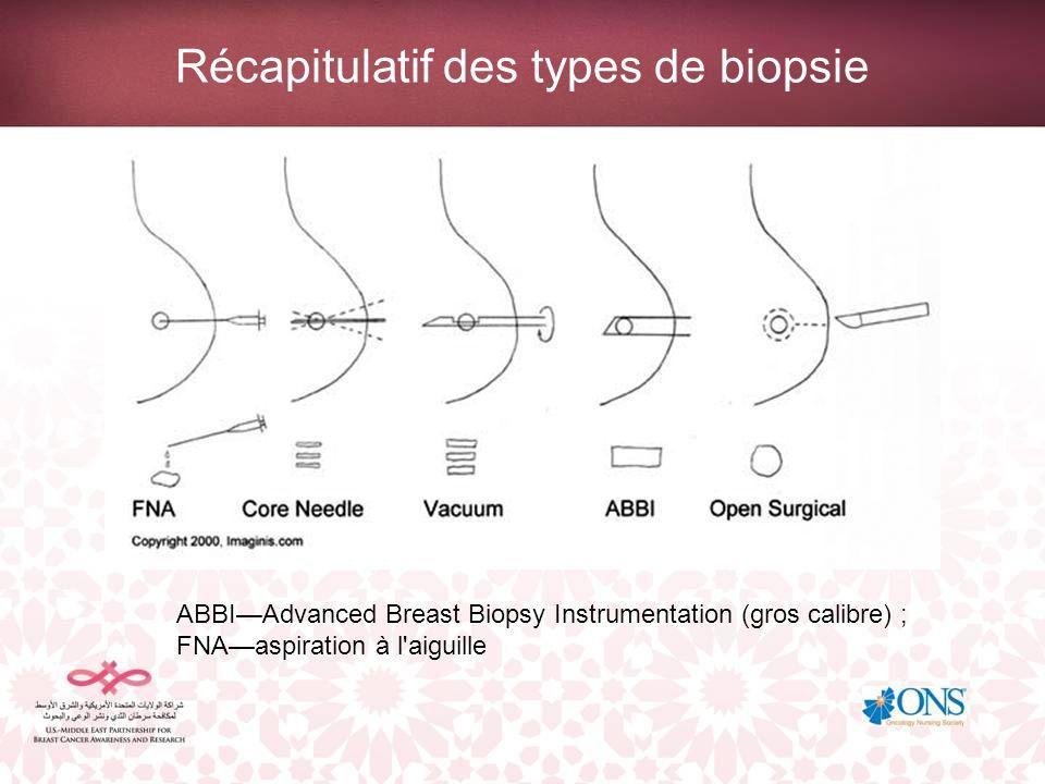 Récapitulatif des types de biopsie