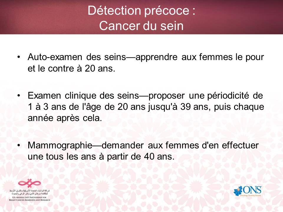 Détection précoce : Cancer du sein