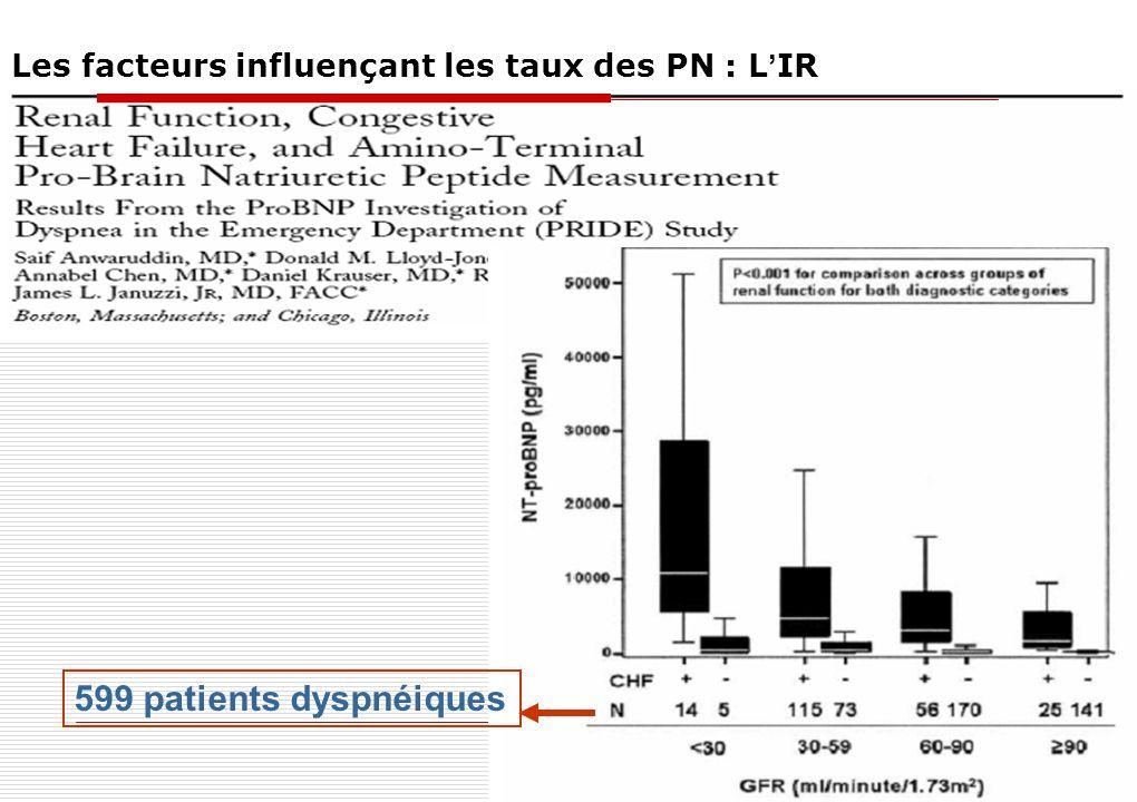 Les facteurs influençant les taux des PN : L'IR