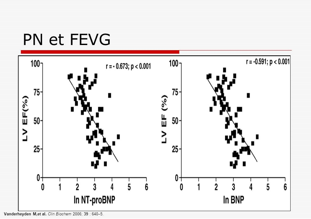PN et FEVG Vanderheyden M,et al. Clin Biochem 2006; 39 : 640–5.