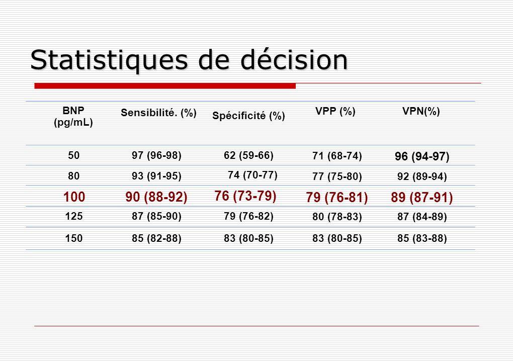 Statistiques de décision