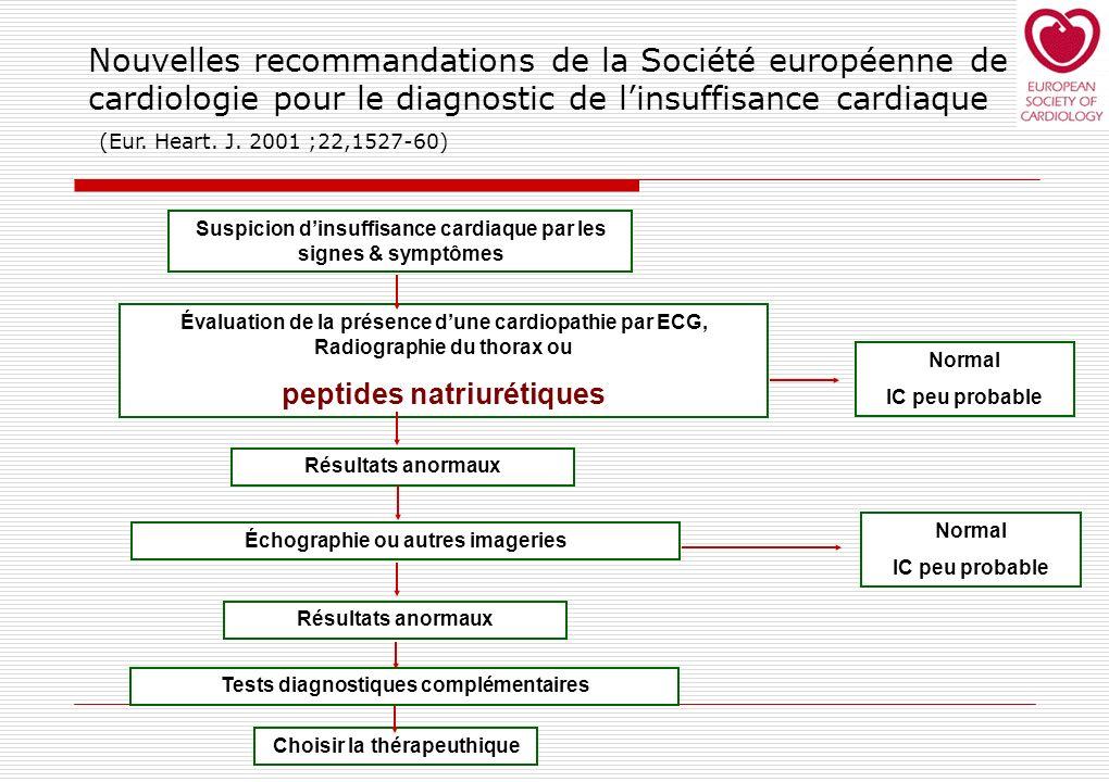 Nouvelles recommandations de la Société européenne de cardiologie pour le diagnostic de l'insuffisance cardiaque (Eur. Heart. J. 2001 ;22,1527-60)