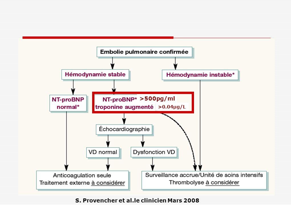 S. Provencher et al.le clinicien Mars 2008