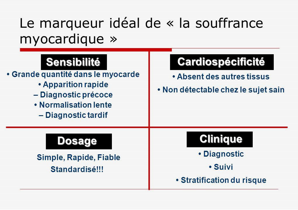 Le marqueur idéal de « la souffrance myocardique »