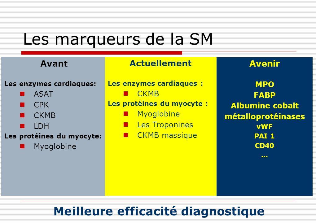 Les marqueurs de la SM Meilleure efficacité diagnostique Avant