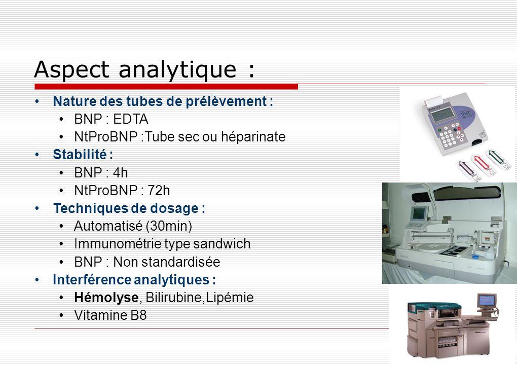 Aspect analytique : Nature des tubes de prélèvement : BNP : EDTA