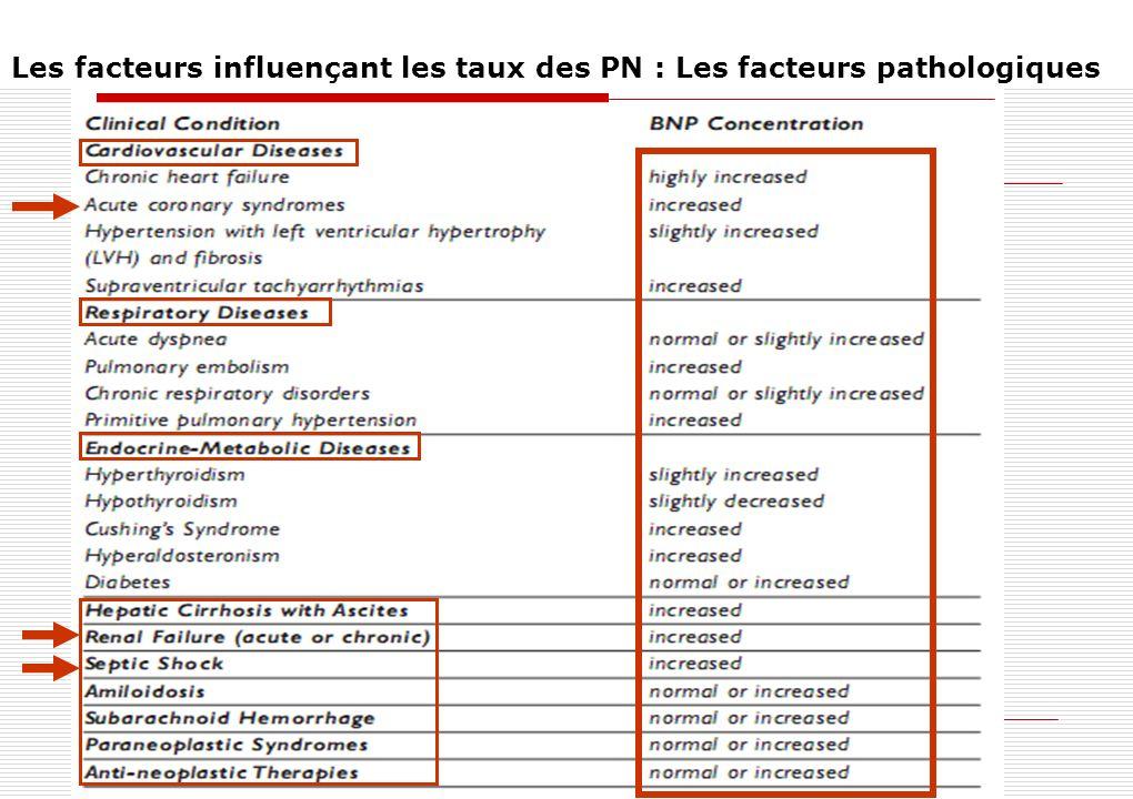 Les facteurs influençant les taux des PN : Les facteurs pathologiques